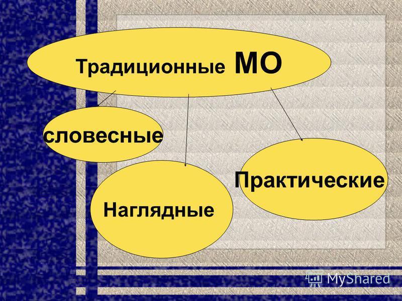 Традиционные МО словесные Наглядные Практические