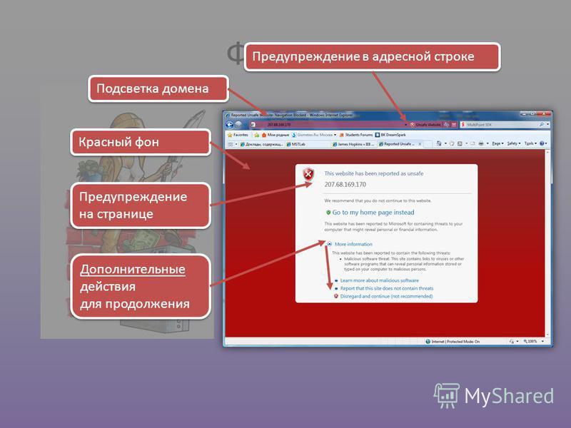 Фишинг Красный фон Предупреждение в адресной строке Предупреждение на странице Предупреждение на странице Дополнительные действия для продолжения Дополнительные действия для продолжения Подсветка домена