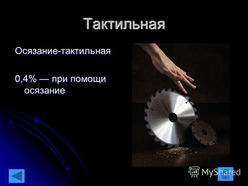 Осязание-тактильная 0,4% при помощи осязание Тактильная