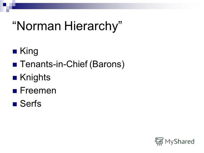 Norman Hierarchy King Tenants-in-Chief (Barons) Knights Freemen Serfs