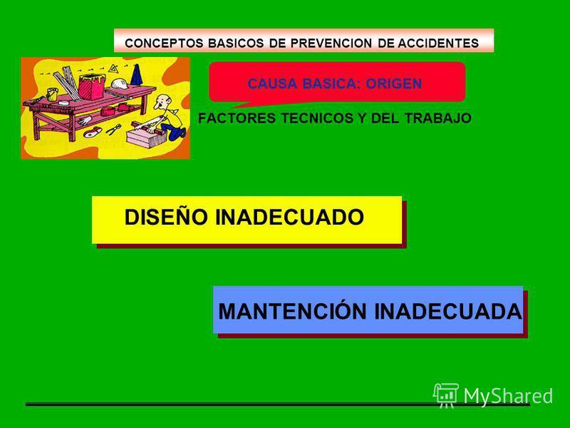 CAUSA BASICA: ORIGEN FACTORES TECNICOS Y DEL TRABAJO CONCEPTOS BASICOS DE PREVENCION DE ACCIDENTES DISEÑO INADECUADO MANTENCIÓN INADECUADA