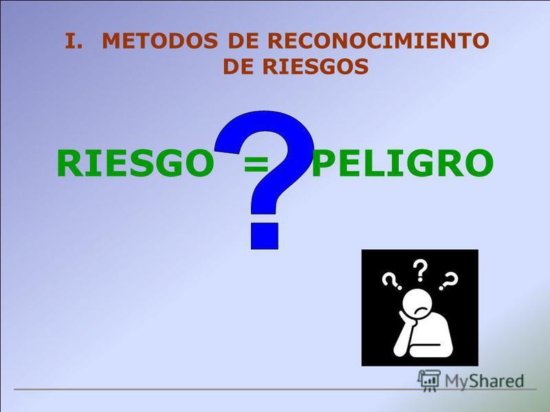 RIESGO = PELIGRO I.METODOS DE RECONOCIMIENTO DE RIESGOS