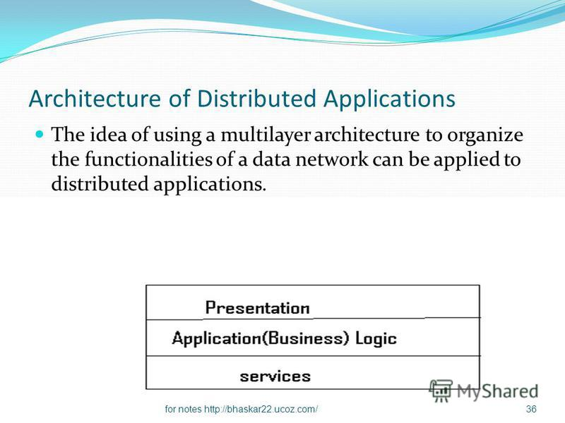 Architecture of Distributed Applications The idea of using a multilayer architecture to organize the functionalities of a data network can be applied to distributed applications. 36for notes http://bhaskar22.ucoz.com/
