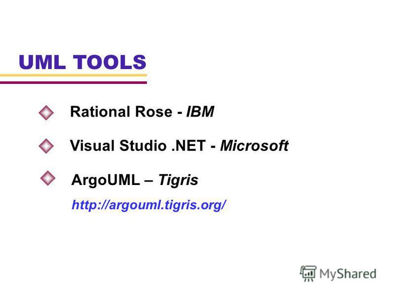UML TOOLS Rational Rose - IBM ArgoUML – Tigris http://argouml.tigris.org/ Visual Studio.NET - Microsoft