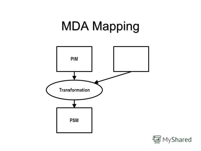 MDA Mapping PIM PSM Transformation
