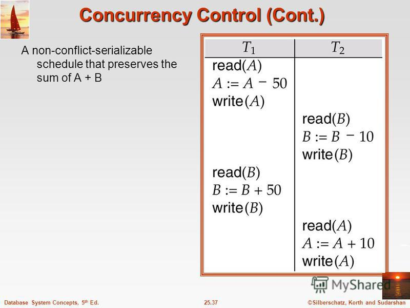 ©Silberschatz, Korth and Sudarshan25.37Database System Concepts, 5 th Ed. Concurrency Control (Cont.) A non-conflict-serializable schedule that preserves the sum of A + B