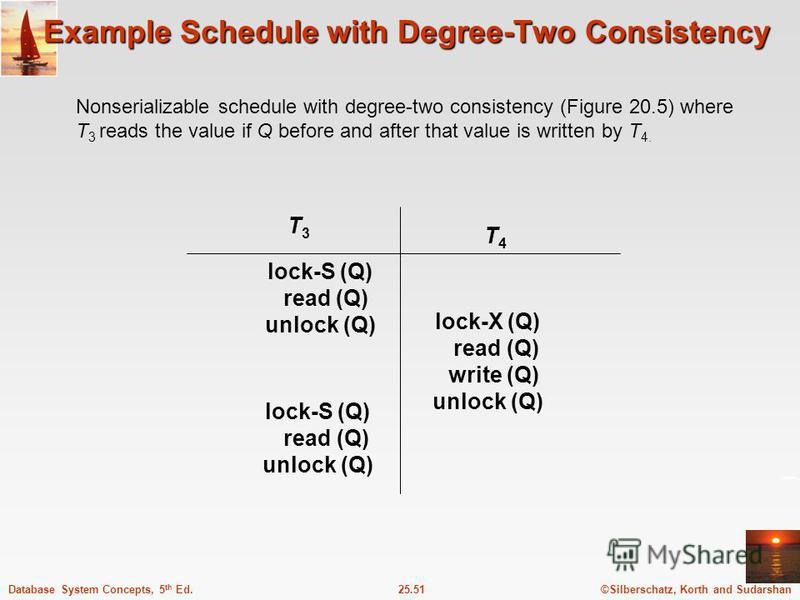 ©Silberschatz, Korth and Sudarshan25.51Database System Concepts, 5 th Ed. Example Schedule with Degree-Two Consistency Nonserializable schedule with degree-two consistency (Figure 20.5) where T 3 reads the value if Q before and after that value is wr