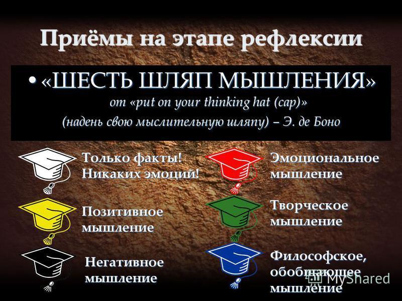 Приёмы на этапе рефлексии «ШЕСТЬ ШЛЯП МЫШЛЕНИЯ» от «put on your thinking hat (cap)»«ШЕСТЬ ШЛЯП МЫШЛЕНИЯ» от «put on your thinking hat (cap)» (надень свою мыслительную шляпу) – Э. де Боно Только факты! Никаких эмоций! Позитивное мышление Негативное мы