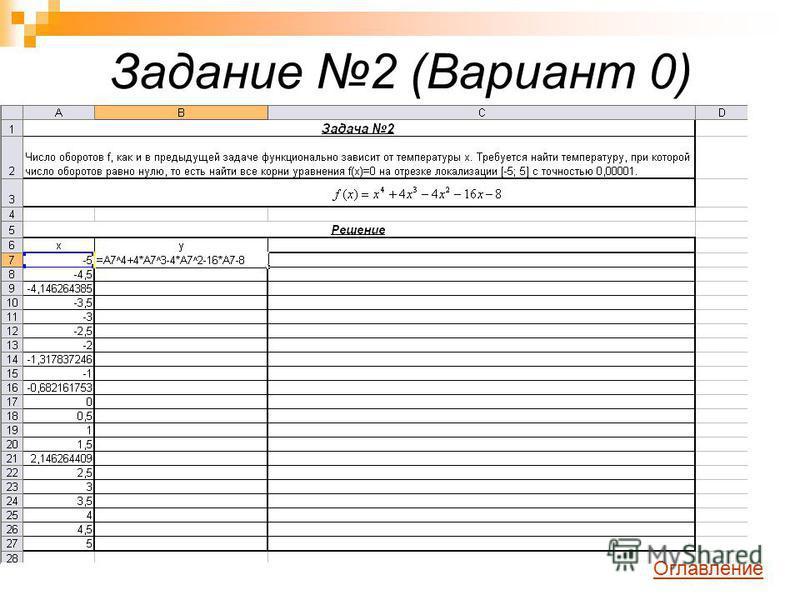 Задание 2 (Вариант 0) Оглавление