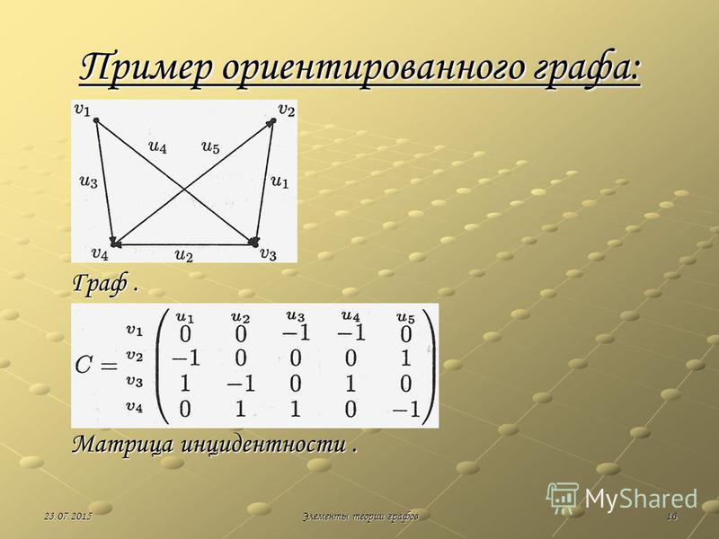 1623.07.2015Элементы теории графов Пример ориентированного графа: Граф. Матрица инцидентности.