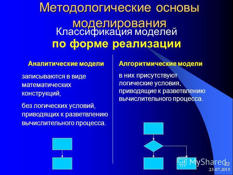 23.07.2015 22 Методологические основы моделирования Классификация моделей по форме реализации Аналитические модели записываются в виде математических конструкций, без логических условий, приводящих к разветвлению вычислительного процесса. Алгоритмиче