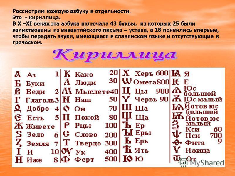 Рассмотрим каждую азбуку в отдельности. Это - кириллица. В X –XI веках эта азбука включала 43 буквы, из которых 25 были заимствованы из византийского письма – устава, а 18 появились впервые, чтобы передать звуки, имеющиеся в славянском языке и отсутс