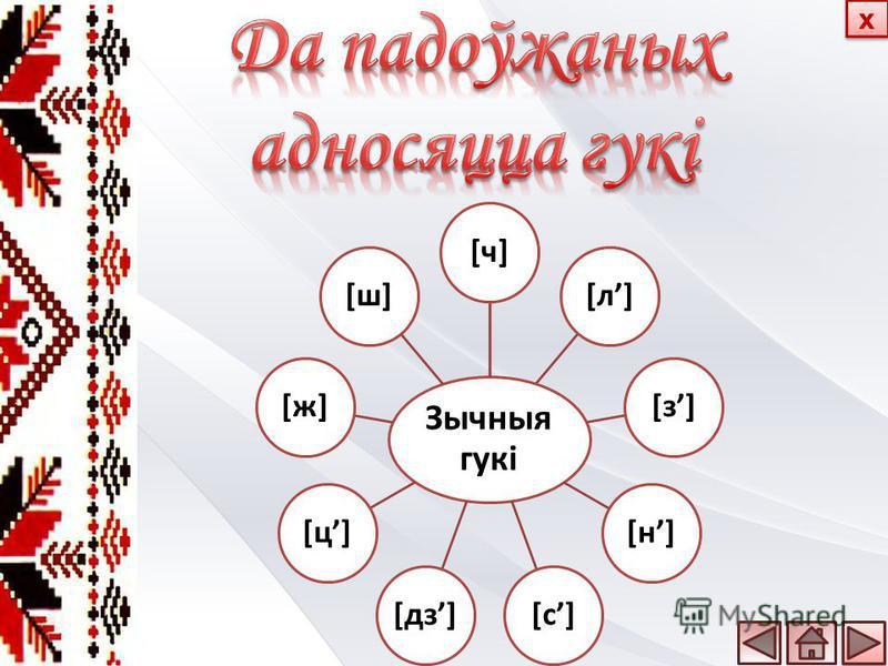 Зычныя гукі [ч][ч][л][л][з][з][н][н][с][с][дз][ц][ц][ж][ж][ш][ш] х х