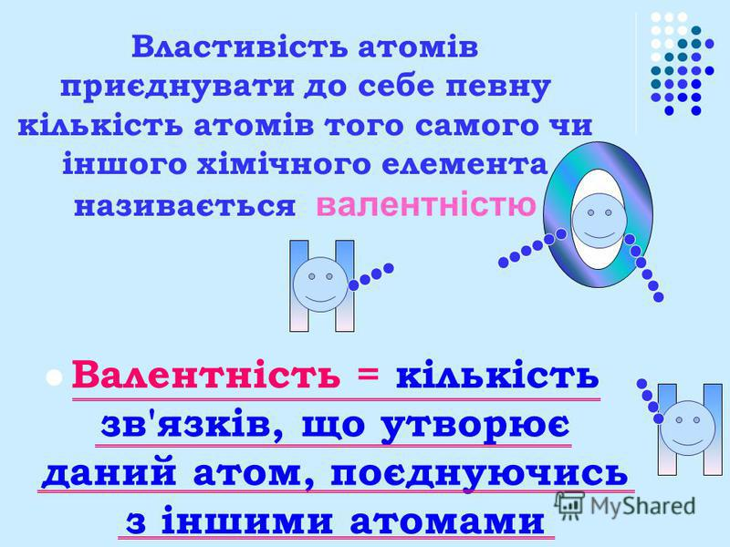 Властивість атомів приєднувати до себе певну кількість атомів того самого чи іншого хімічного елемента називається валентністю Валентність = кількість зв'язків, що утворює даний атом, поєднуючись з іншими атомами