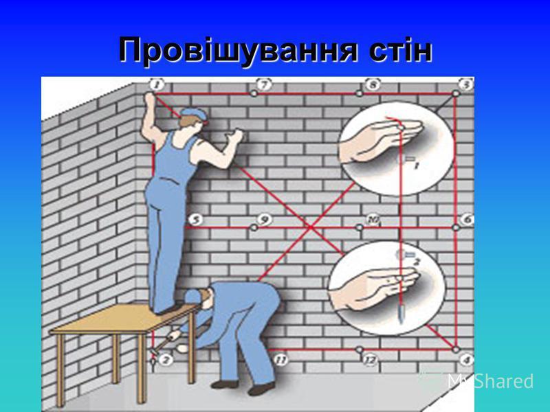 Провішування стін