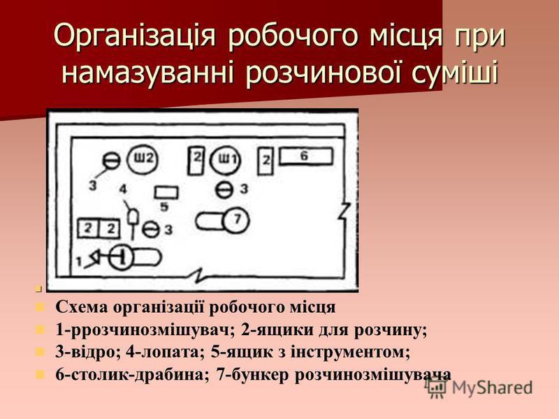 Організація робочого місця при намазуванні розчинової суміші Схема організації робочого місця 1-ррозчинозмішувач; 2-ящики для розчину; 3-відро; 4-лопата; 5-ящик з інструментом; 6-столик-драбина; 7-бункер розчинозмішувача