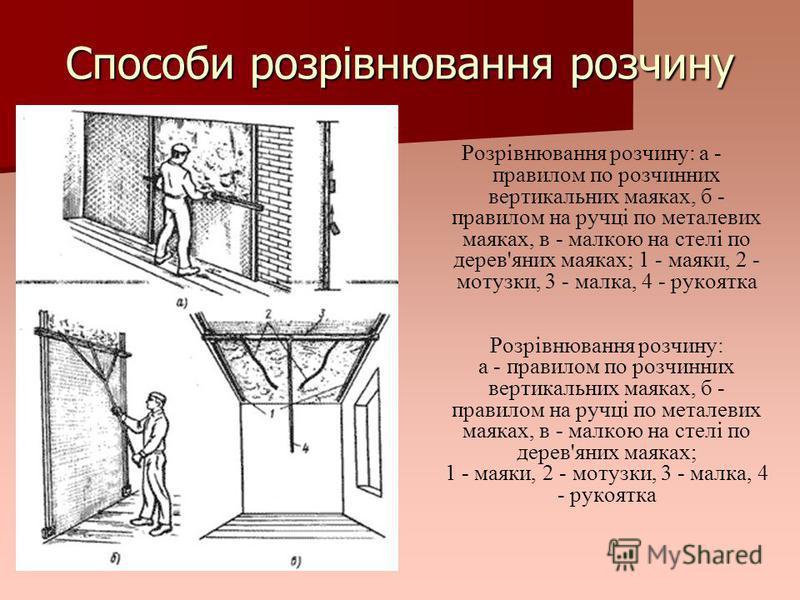 Способи розрівнювання розчину Розрівнювання розчину: а - правилом по розчинних вертикальних маяках, б - правилом на ручці по металевих маяках, в - малкою на стелі по дерев'яних маяках; 1 - маяки, 2 - мотузки, 3 - малка, 4 - рукоятка