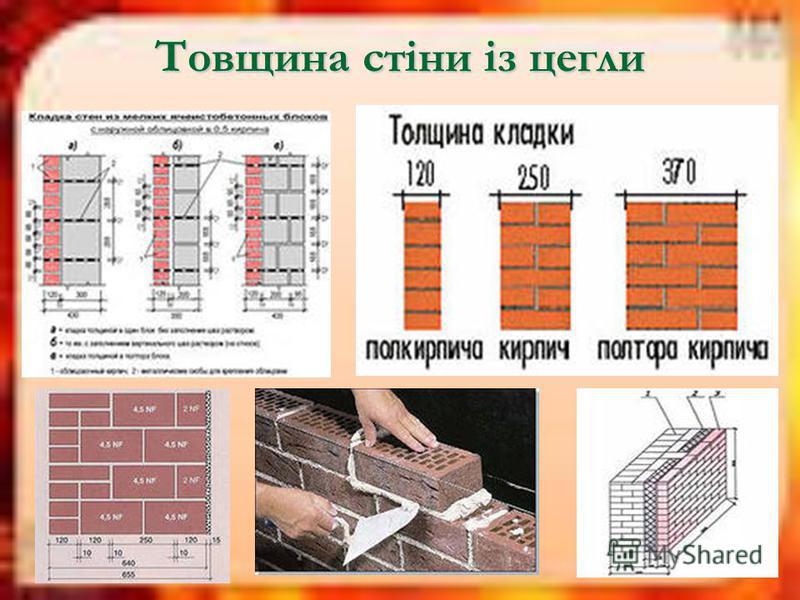 Товщина стіни із цегли