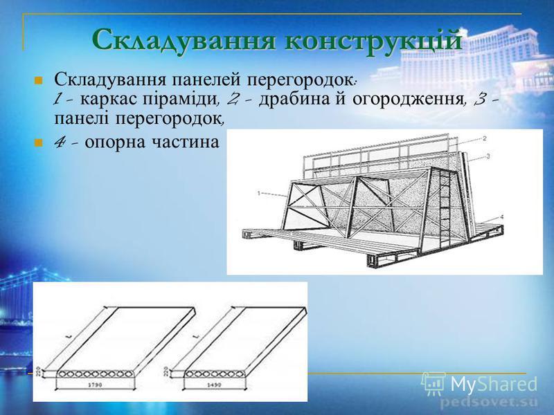 Складування конструкцій Складування панелей перегородок : 1 - каркас піраміди, 2 - драбина й огородження, 3 - панелі перегородок, 4 - опорна частина