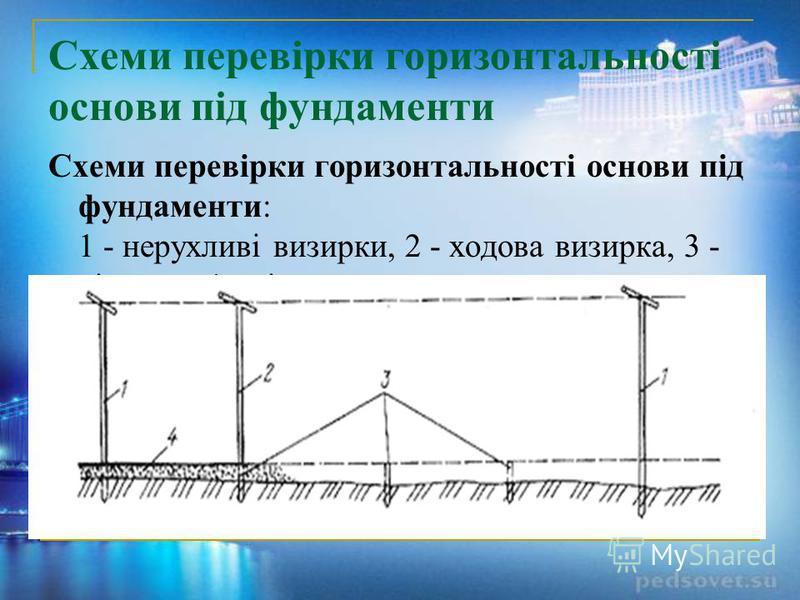 Схеми перевірки горизонтальності основи під фундаменти Схеми перевірки горизонтальності основи під фундаменти: 1 - нерухливі визирки, 2 - ходова визирка, 3 - кілочки, 4 - піщана основа