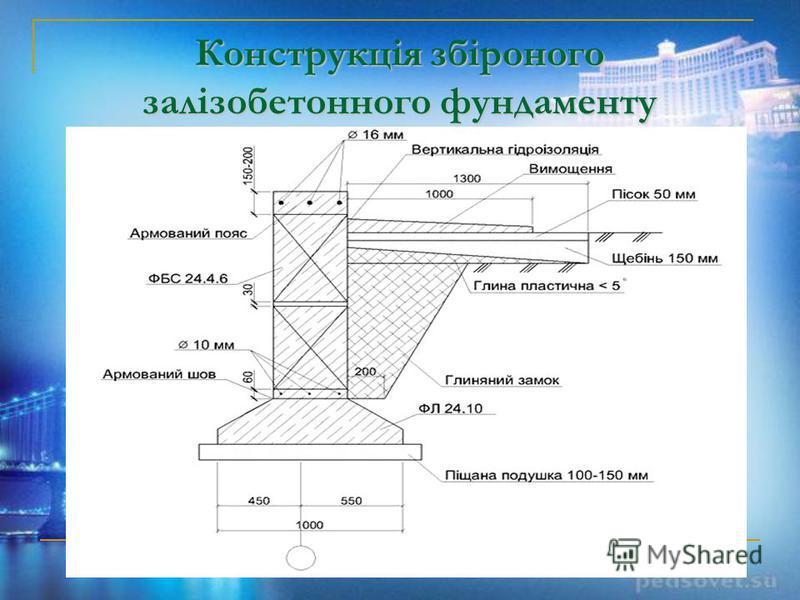 Конструкція збіроного залізобетонного фундаменту