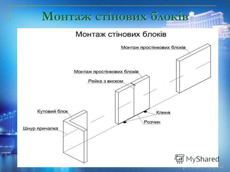 Монтаж стінових блоків