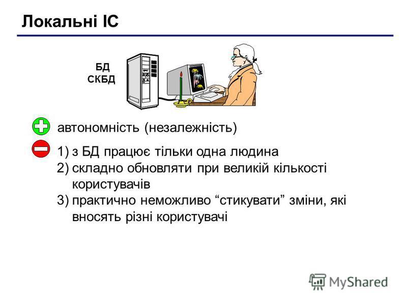 Локальні ІС БД СКБД автономність (незалежність) 1)з БД працює тільки одна людина 2)складно обновляти при великій кількості користувачів 3)практично неможливо стикувати зміни, які вносять різні користувачі