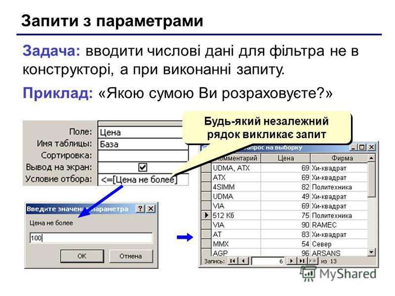 Запити з параметрами Задача: вводити числові дані для фільтра не в конструкторі, а при виконанні запиту. Приклад: «Якою сумою Ви розраховуєте?» Будь-який незалежний рядок викликає запит