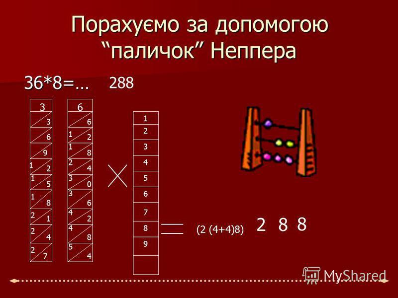 Порахуємо за допомогою паличок Неппера 36*8=… 6 6 2 8 4 0 6 2 8 4 1 1 2 3 3 4 4 5 3 3 6 9 2 1 1 1 2 2 2 8 1 4 7 5 1 2 3 4 5 6 7 8 9 (2 (4+4)8) 28 8 288