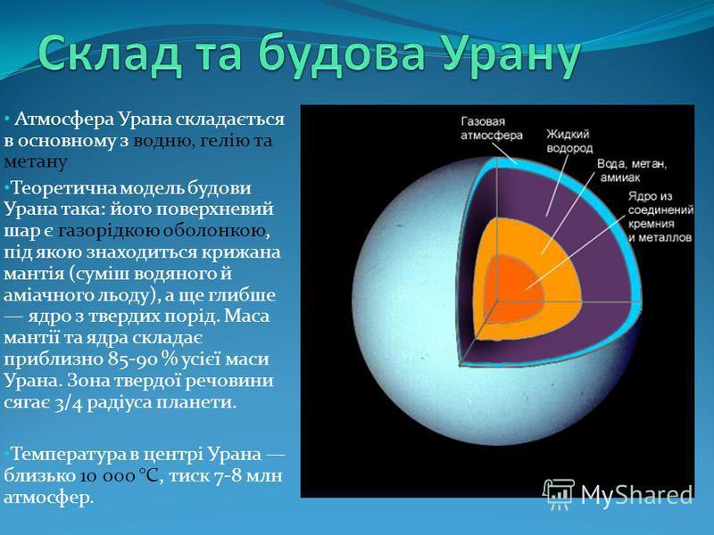 Атмосфера Урана складається в основному з водню, гелію та метану Теоретична модель будови Урана така: його поверхневий шар є газорідкою оболонкою, під якою знаходиться крижана мантія (суміш водяного й аміачного льоду), а ще глибше ядро з твердих порі