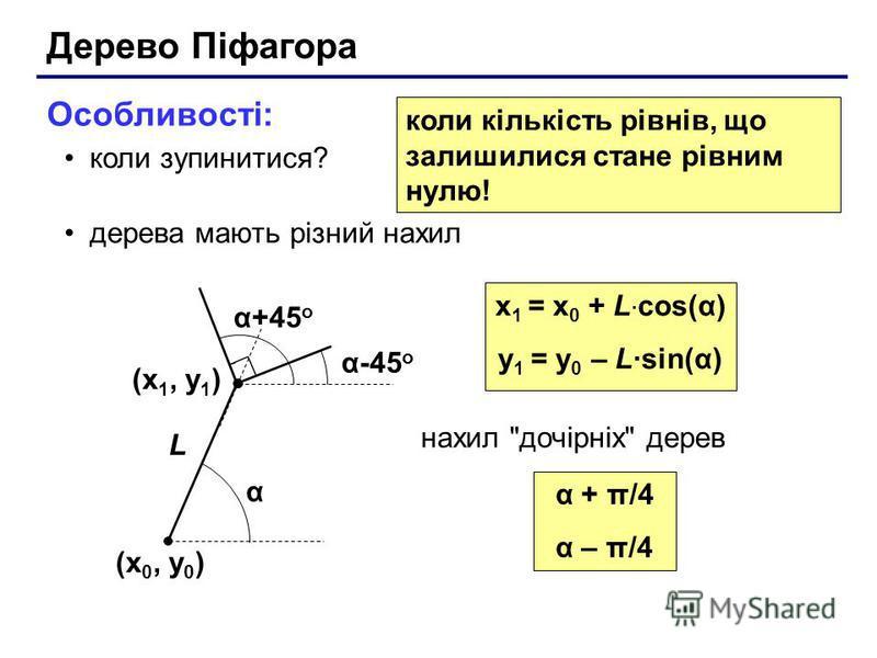 Дерево Піфагора Особливості: коли зупинитися? дерева мають різний нахил коли кількість рівнів, що залишилися стане рівним нулю! (x 1, y 1 ) (x 0, y 0 ) α α+45 o α-45 o L x 1 = x 0 + L · cos(α) y 1 = y 0 – L·sin(α) нахил