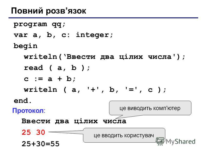 Повний розвязок program qq; var a, b, c: integer; begin writeln(Ввести два цілих числа'); read ( a, b ); c := a + b; writeln ( a, '+', b, '=', c ); end. Протокол: Ввести два цілих числа 25 30 25+30=55 це виводить комп'ютер це вводить користувач