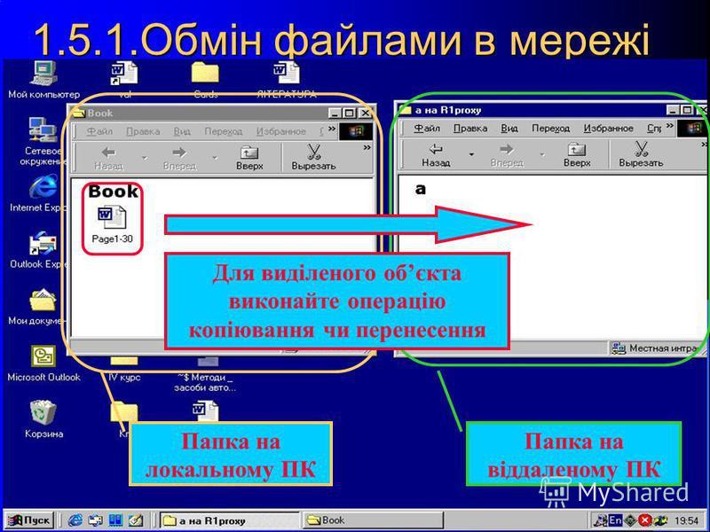 1.5.1.Обмін файлами в мережі Слід відкрити два вікна папок: Вікно папки на локальному ПК (програма Мой компьютер) Вікно папки на віддаленому ПК (програма Сетевое окружение) Виконати стандартну операцію копіювання чи переносу файлу (групи фалів, папок