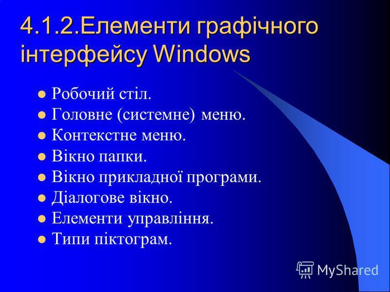 4.1.2.Елементи графічного інтерфейсу Windows Робочий стіл. Головне (системне) меню. Контекстне меню. Вікно папки. Вікно прикладної програми. Діалогове вікно. Елементи управління. Типи піктограм.