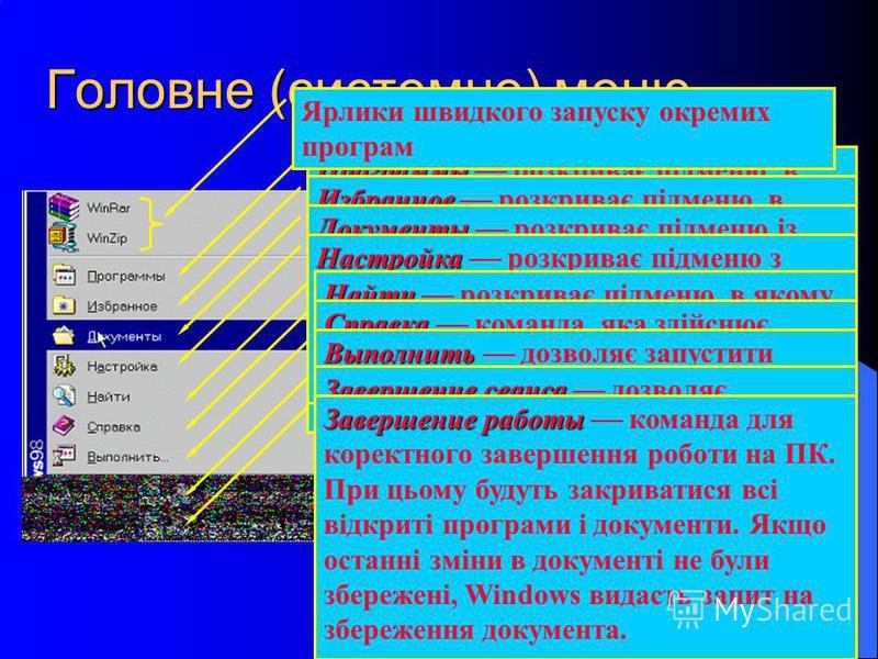 Головне (системне) меню Программы Программы розкриває підменю, в якому наведені піктограми всіх програм та груп програм, встановлених на ПК. Якщо вказати на команду із стрілочкою в кінці назви будь-якого вікна Windows 98 чи його додатків буде автомат