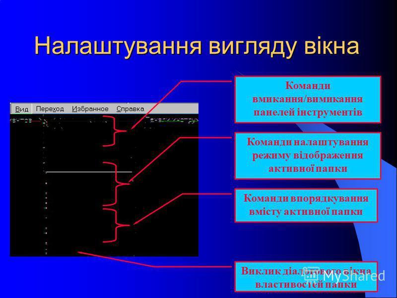 Налаштування вигляду вікна Виклик діалогового вікна властивостей папки Команди вмикання/вимикання панелей інструментів Команди налаштування режиму відображення активної папки Команди впорядкування вмісту активної папки