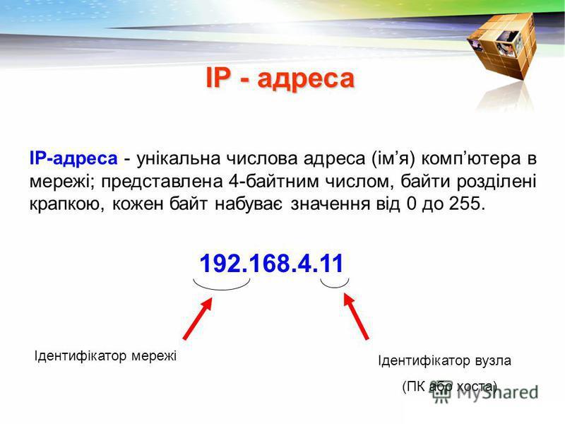 Іnter NIC ІР ІР мережевий інформаційний центр, що забезпечує унікальність адрес