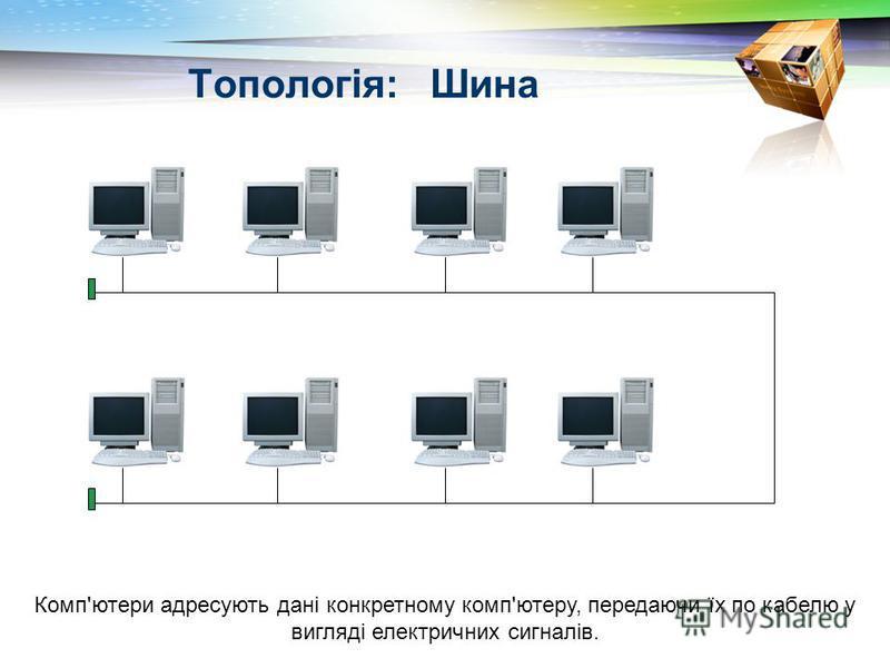 Типи мереж Топологією називається спосіб обєднання хостів в одну мережу. Топології мереж Шина Кільце Зірка Активна Пасивна
