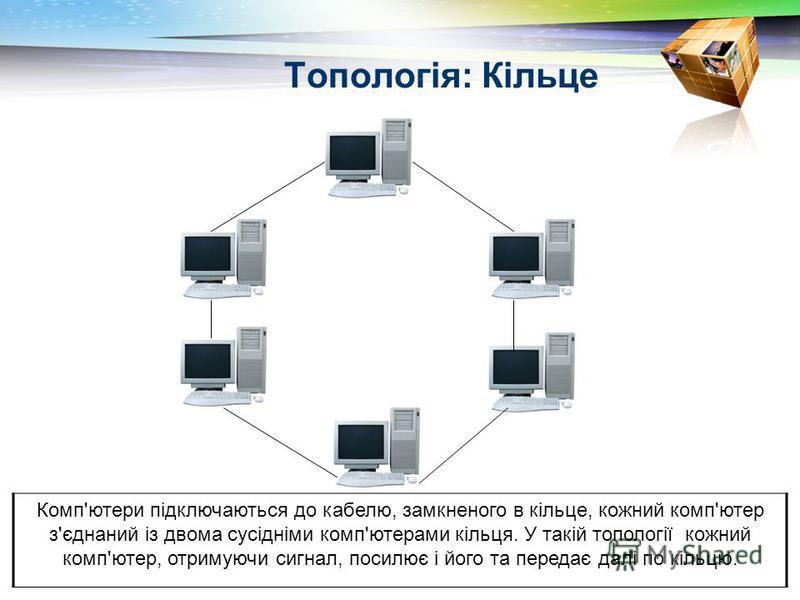 Топологія: Шина Комп'ютери адресують дані конкретному комп'ютеру, передаючи їх по кабелю у вигляді електричних сигналів.