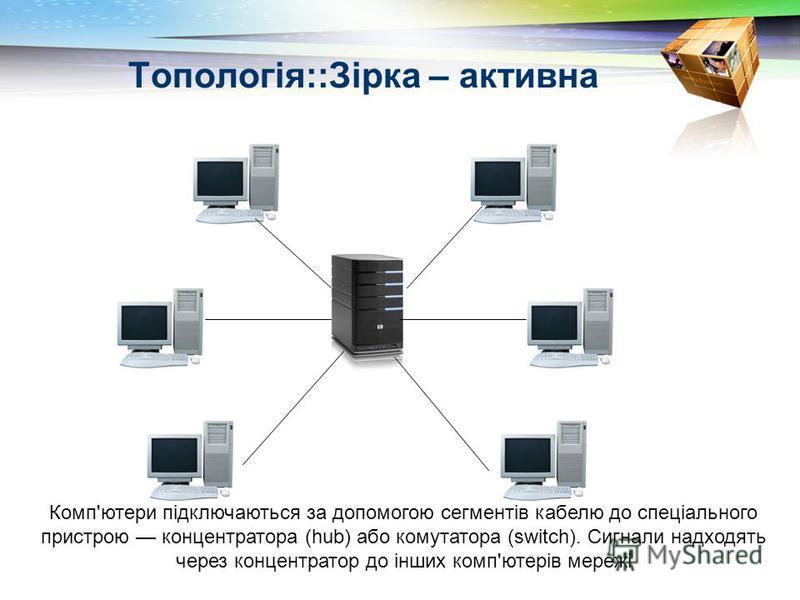 Топологія: Кільце Комп'ютери підключаються до кабелю, замкненого в кільце, кожний комп'ютер з'єднаний із двома сусідніми комп'ютерами кільця. У такій топології кожний комп'ютер, отримуючи сигнал, посилює і його та передає далі по кільцю.