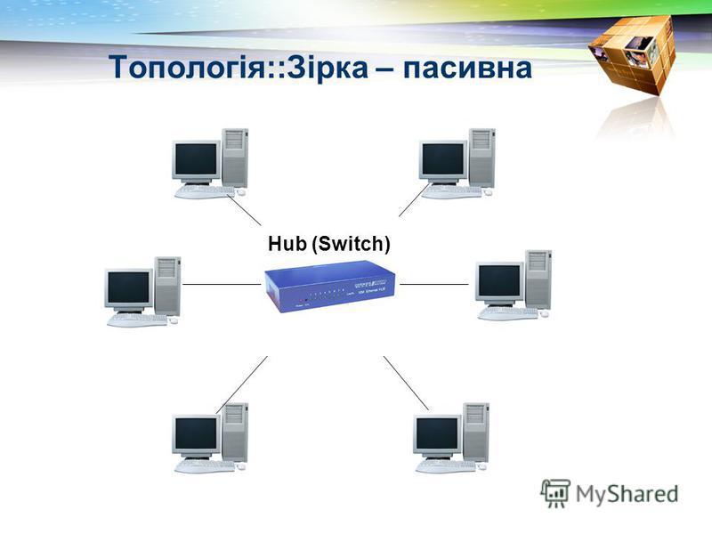 Топологія::Зірка – активна Комп'ютери підключаються за допомогою сегментів кабелю до спеціального пристрою концентратора (hub) або комутатора (switch). Сигнали надходять через концентратор до інших комп'ютерів мережі