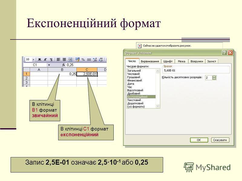 Експоненційний формат Запис 2,5E-01 означає 2,5·10 -1 або 0,25 В клітинці С1 формат експоненційний В клітинці В1 формат звичайний