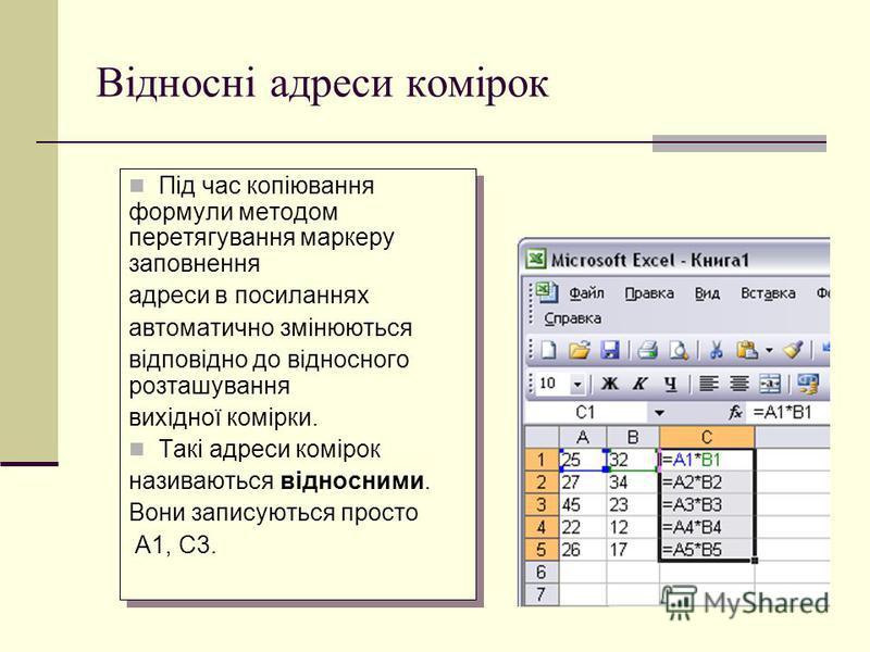 Відносні адреси комірок Під час копіювання формули методом перетягування маркеру заповнення адреси в посиланнях автоматично змінюються відповідно до відносного розташування вихідної комірки. Такі адреси комірок називаються відносними. Вони записуютьс