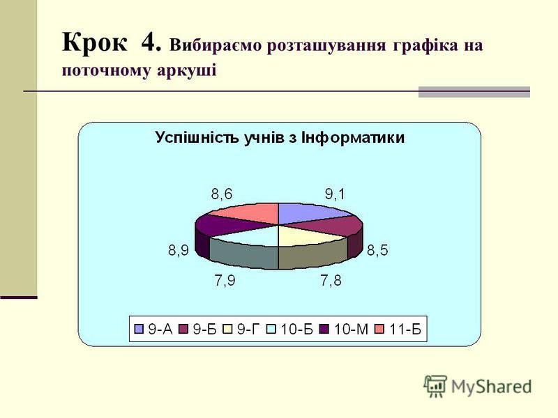 Крок 4. Вибираємо розташування графіка на поточному аркуші