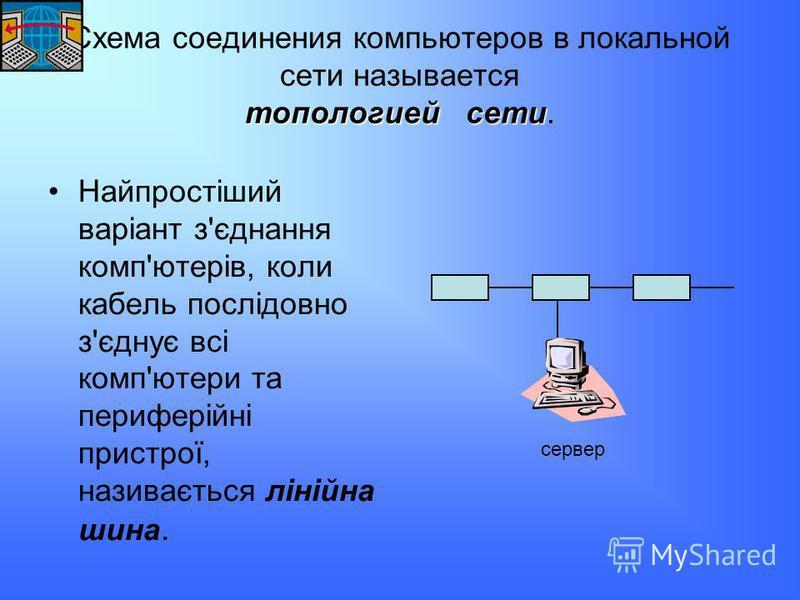 топологией сети Схема соединения компьютеров в локальной сети называется топологией сети. Найпростіший варіант з'єднання комп'ютерів, коли кабель послідовно з'єднує всі комп'ютери та периферійні пристрої, називається лінійна шина. сервер
