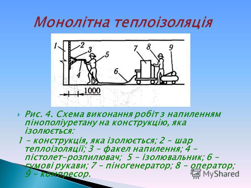Рис. 4. Схема виконання робіт з напиленням пінополіуретану на конструкцію, яка ізолюється: 1 – конструкція, яка ізолюється; 2 – шар теплоізоляції; 3 – факел напилення; 4 – пістолет-розпилювач; 5 – ізолювальник; 6 – гумові рукави; 7 – піногенератор; 8
