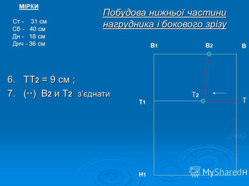 6. ТТ 2 = 9 см ; 7. ( ) В 2 и Т 2 зєднати МіРКИ Ст - 31 см Сб - 40 см Дн - 18 см Днч - 36 см В2В2 В Т Т1Т1 Н Н1Н1 Побудова нижньої частини нагрудника і бокового зрізу Т2Т2 В1В1