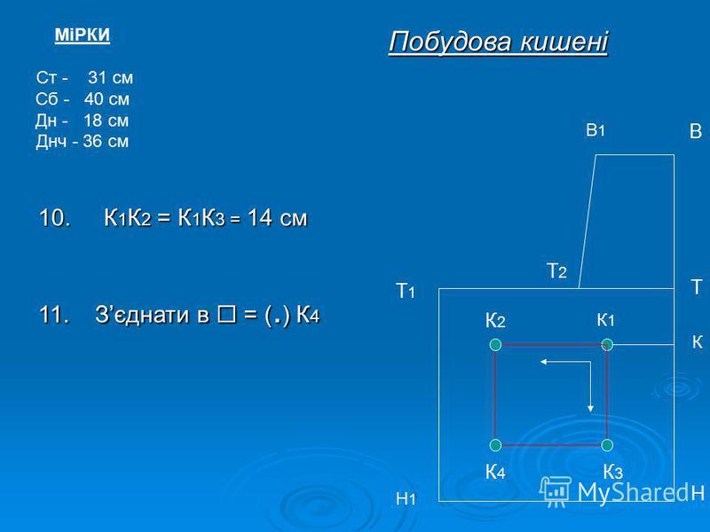 МіРКИ Ст - 31 см Сб - 40 см Дн - 18 см Днч - 36 см В1В1 В Т Т1Т1 Н Н1Н1 Побудова кишені Т2Т2 К К1К1 10. К 1 К 2 = К 1 К 3 = 14 см 11. Зєднати в = (. ) К 4 К2К2 К3К3 К4К4