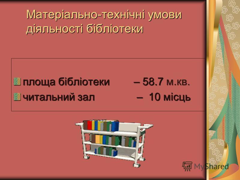 Матеріально-технічні умови діяльності бібліотеки площа бібліотеки – 58.7 м.кв. читальний зал – 10 місць