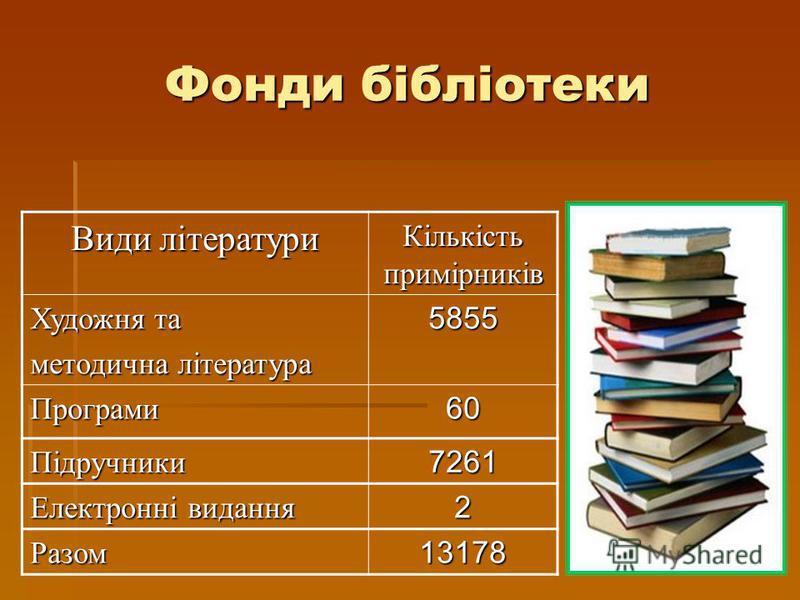Працівник бібліотеки ПІБПосадаОсвіта Стаж роботи Маковей Катерина Олександрі вна бібліотекар вища, бібліотекар- бібліограф 22 роки